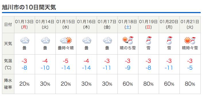 旭川 天気 10 日間